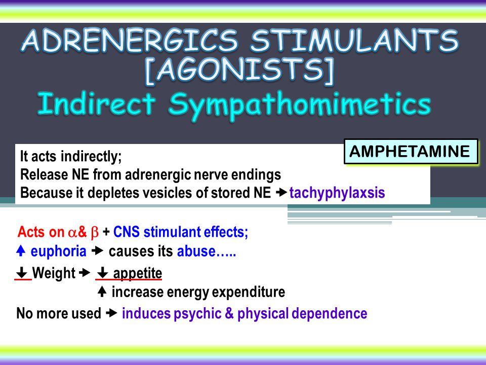 ADRENERGICS STIMULANTS [AGONISTS]